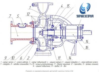 Патрубок насоса СМ100-65-200