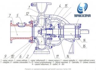 Патрубок насоса СМ80-50-200